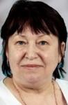 Ворошилова Ирина Ивановна
