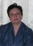 Маликова Светлана Анатольевна