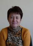 Фроленко Елена Николаевна