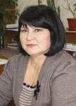 Ключко Таиса Владимировна