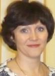 Кочурова Наталья Александровна