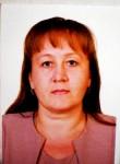 Колвина Ольга Вениаминовна