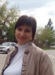 Митусова Ольга Александровна