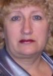 Литовченко Людмила Николаевна