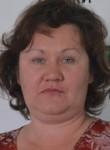 Шаненкова Ирина Витальевна