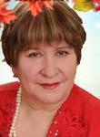 Сазонова Татьяна Афанасьевна