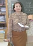Соломатина Ольга Ивановна