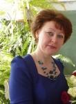 Зубарева Любовь Викторовна