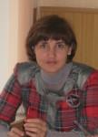 Дударева Ирина Николаевна